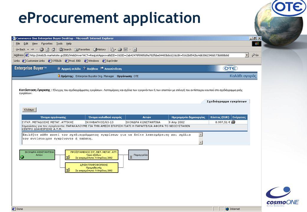 eAuction application