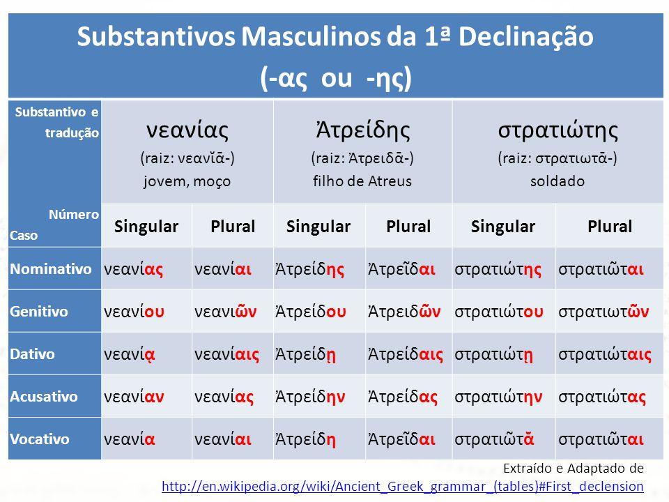 Substantivos Masculinos da 1ª Declinação (-ας ou -ης) Substantivo e tradução Número Caso νεανίας (raiz: νεανῐᾱ-) jovem, moço Ἀτρείδης (raiz: Ἀτρειδᾱ-)