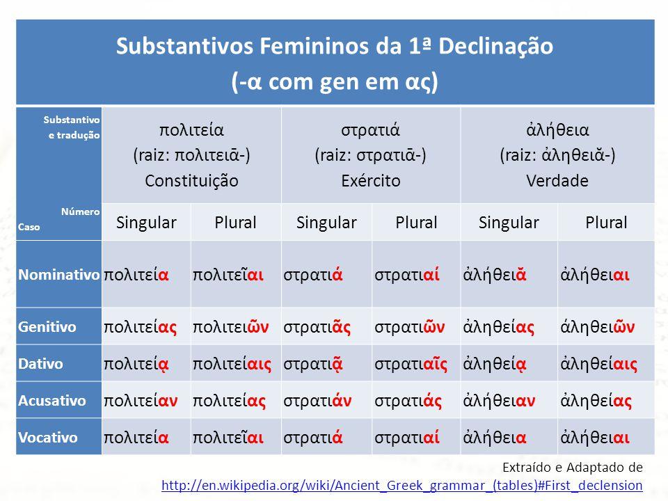 Substantivos Femininos da 1ª Declinação (-α com gen em ας) Substantivo e tradução Número Caso πολιτεία (raiz: πολιτειᾱ-) Constituição στρατιά (raiz: σ