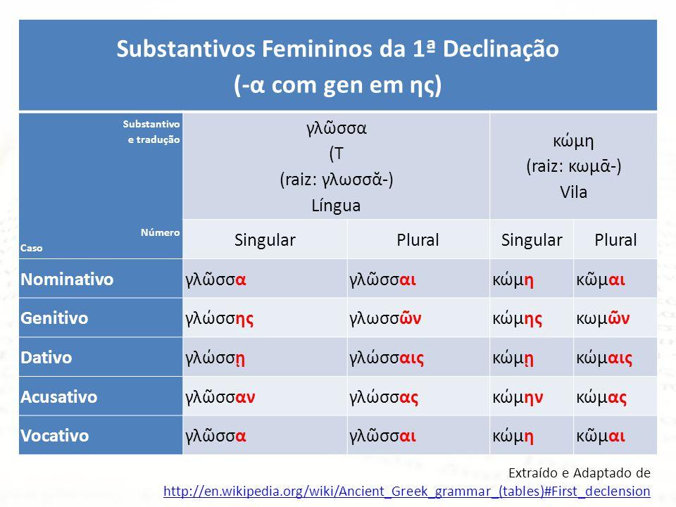 Substantivos Femininos da 1ª Declinação (-α com gen em ης) Substantivo e tradução Número Caso γλῶσσα (T (raiz: γλωσσᾰ-) Língua κώμη (raiz: κωμᾱ-) Vila