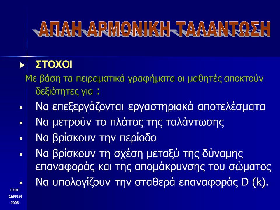 ΕΚΦΕ ΣΕΡΡΩΝ 2008