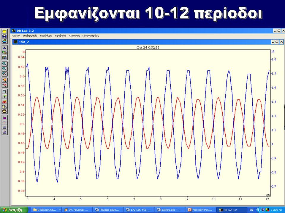 ΕΚΦΕ ΣΕΡΡΩΝ 2007