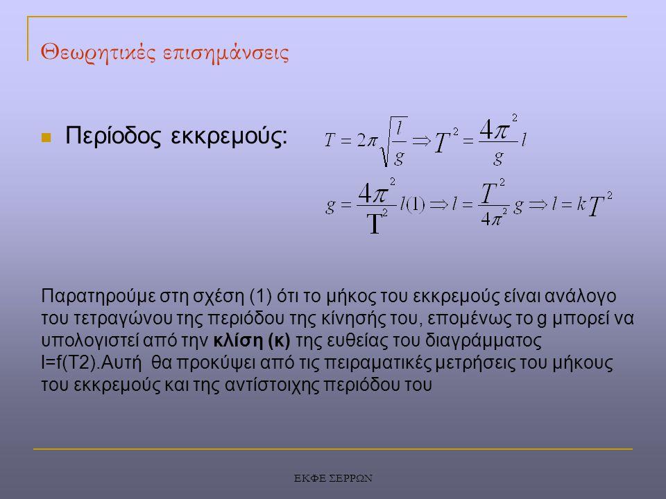 ΕΚΦΕ ΣΕΡΡΩΝ Θεωρητικές επισημάνσεις l T2T2 k Αν σε σύστημα αξόνων σχεδιάσουμε την γραφική παράσταση l - T 2 θα πάρουμε μια ευθεία γραμμή.