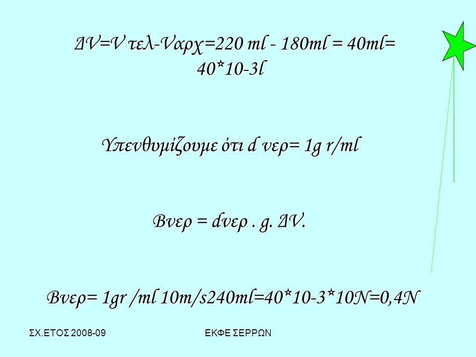ΣΧ.ΕΤΟΣ 2008-09ΕΚΦΕ ΣΕΡΡΩΝ ΔV=V τελ-Vαρχ=220 ml - 180ml = 40ml= 40*10-3l Υπενθυμίζουμε ότι d νερ= 1g r/ml Βνερ = dνερ. g. ΔV. Βνερ= 1gr /ml 10m/s240ml