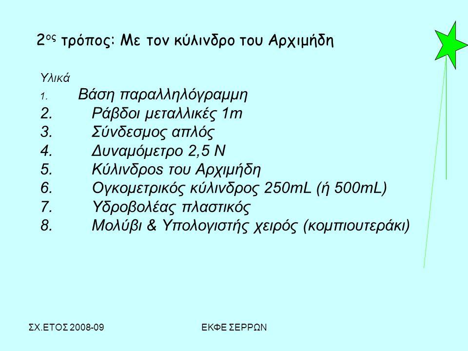 ΣΧ.ΕΤΟΣ 2008-09ΕΚΦΕ ΣΕΡΡΩΝ Υλικά 1. Βάση παραλληλόγραμμη 2. Ράβδοι μεταλλικές 1m 3. Σύνδεσμος απλός 4. Δυναμόμετρο 2,5 N 5. Κύλινδροs του Αρχιμήδη 6.