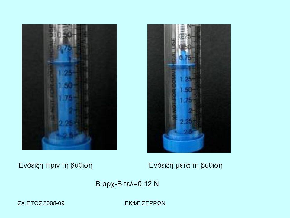 ΣΧ.ΕΤΟΣ 2008-09ΕΚΦΕ ΣΕΡΡΩΝ Ένδειξη πριν τη βύθισηΈνδειξη μετά τη βύθιση Β αρχ-Β τελ=0,12 Ν