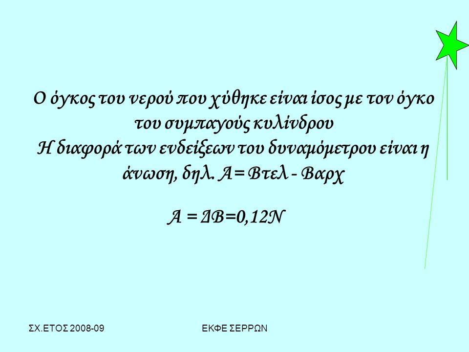 ΣΧ.ΕΤΟΣ 2008-09ΕΚΦΕ ΣΕΡΡΩΝ Ο όγκος του νερού που χύθηκε είναι ίσος με τον όγκο του συμπαγούς κυλίνδρου Η διαφορά των ενδείξεων του δυναμόμετρου είναι
