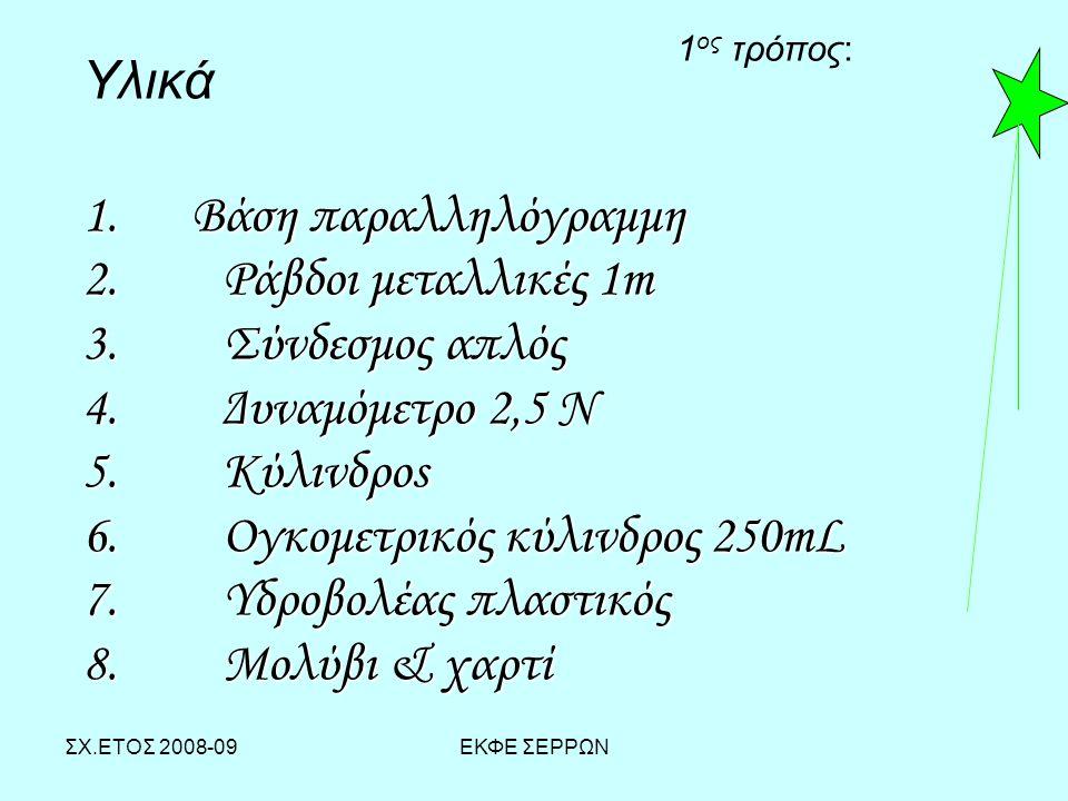 ΣΧ.ΕΤΟΣ 2008-09ΕΚΦΕ ΣΕΡΡΩΝ 1 ος τρόπος: Υλικά 1.Βάση παραλληλόγραμμη 1. Βάση παραλληλόγραμμη 2. Ράβδοι μεταλλικές 1m 3. Σύνδεσμος απλός 4. Δυναμόμετρο