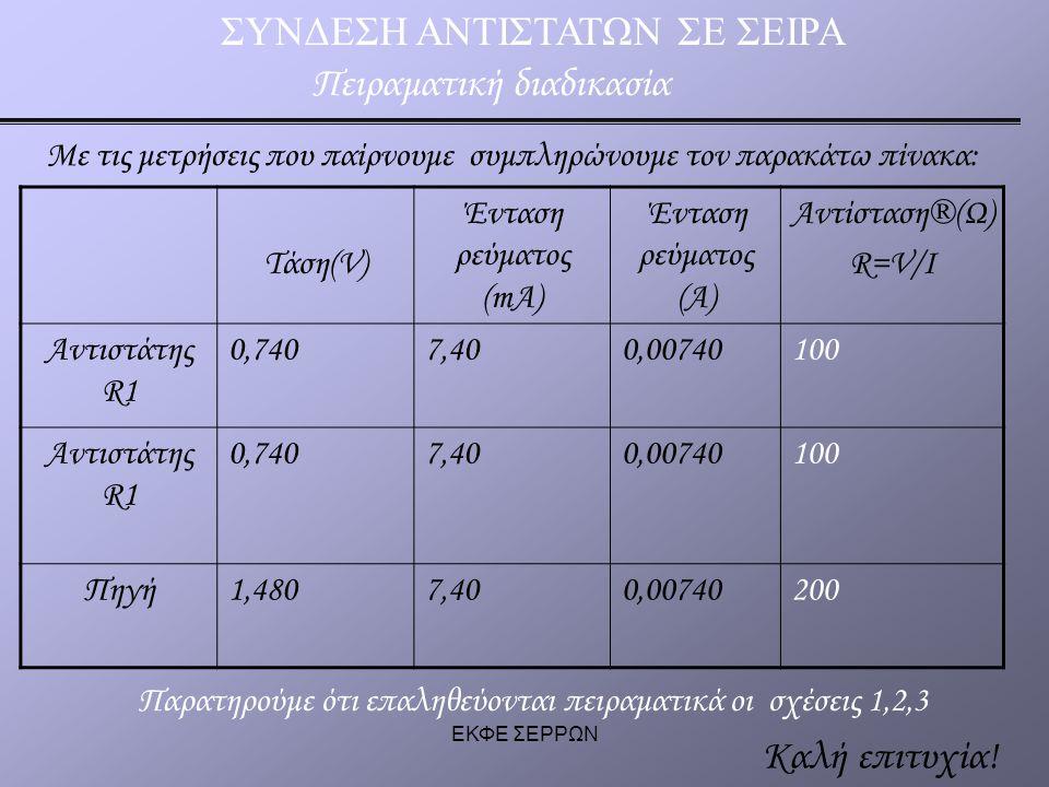 ΕΚΦΕ ΣΕΡΡΩΝ ΣΥΝΔΕΣΗ ΑΝΤΙΣΤΑΤΩΝ ΣΕ ΣΕΙΡΑ Πειραματική διαδικασία Με τις μετρήσεις που παίρνουμε συμπληρώνουμε τον παρακάτω πίνακα: Τάση(V) Ένταση ρεύματ