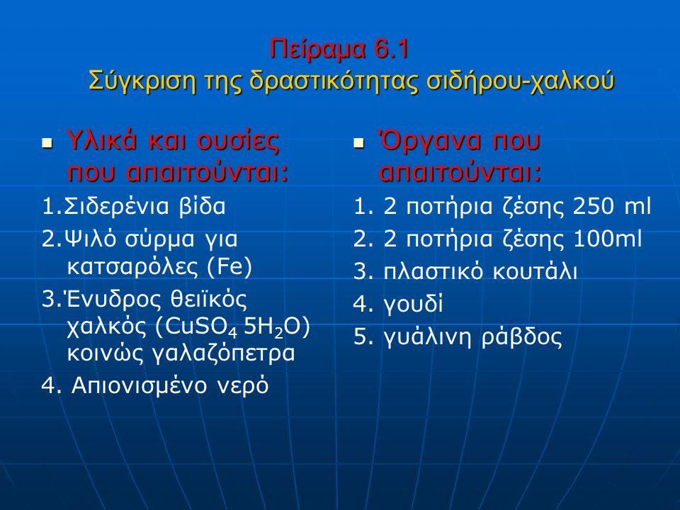 Πείραμα 6.1 Σύγκριση της δραστικότητας σιδήρου-χαλκού Υλικά και ουσίες που απαιτούνται: Υλικά και ουσίες που απαιτούνται: 1.Σιδερένια βίδα 2.Ψιλό σύρμ