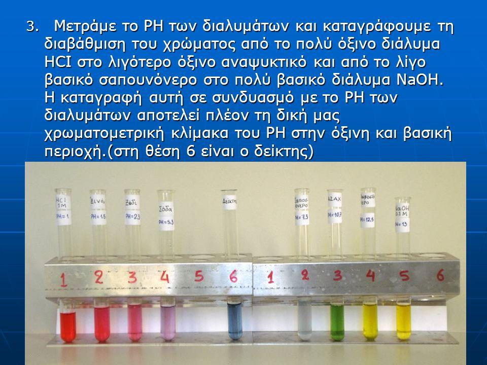 3. Μετράμε το ΡΗ των διαλυμάτων και καταγράφουμε τη διαβάθμιση του χρώματος από το πολύ όξινο διάλυμα HCI στο λιγότερο όξινο αναψυκτικό και από το λίγ