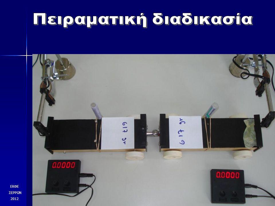 ΕΚΦΕ ΣΕΡΡΩΝ 2012
