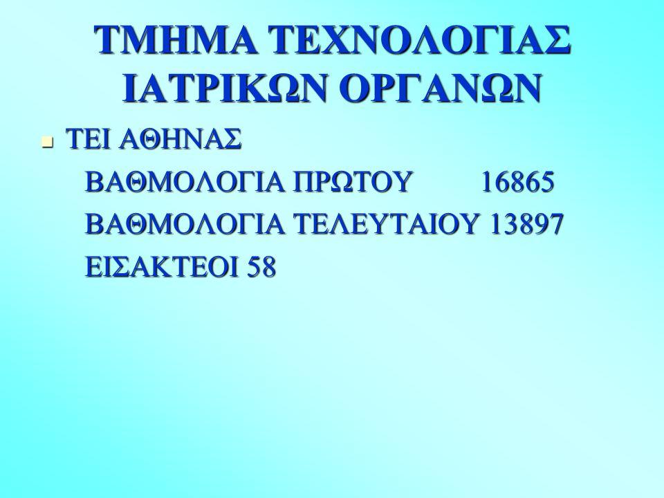 ΤΜΗΜΑ ΤΕΧΝΟΛΟΓΙΑΣ ΙΑΤΡΙΚΩΝ ΟΡΓΑΝΩΝ ΤΕΙ ΑΘΗΝΑΣ ΤΕΙ ΑΘΗΝΑΣ ΒΑΘΜΟΛΟΓΙΑ ΠΡΩΤΟΥ 16865 ΒΑΘΜΟΛΟΓΙΑ ΠΡΩΤΟΥ 16865 ΒΑΘΜΟΛΟΓΙΑ ΤΕΛΕΥΤΑΙΟΥ 13897 ΒΑΘΜΟΛΟΓΙΑ ΤΕΛΕΥΤ