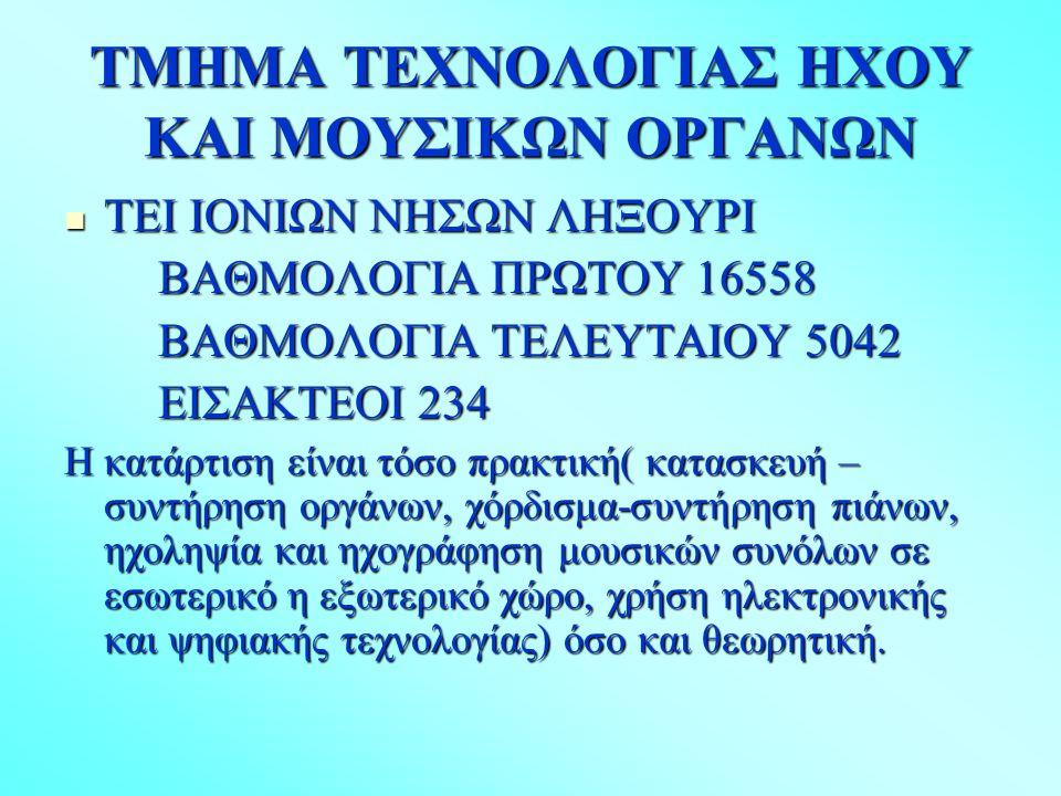 ΤΜΗΜΑ ΤΕΧΝΟΛΟΓΙΑΣ ΗΧΟΥ ΚΑΙ ΜΟΥΣΙΚΩΝ ΟΡΓΑΝΩΝ ΤΕΙ ΙΟΝΙΩΝ ΝΗΣΩΝ ΛΗΞΟΥΡΙ ΤΕΙ ΙΟΝΙΩΝ ΝΗΣΩΝ ΛΗΞΟΥΡΙ ΒΑΘΜΟΛΟΓΙΑ ΠΡΩΤΟΥ 16558 ΒΑΘΜΟΛΟΓΙΑ ΠΡΩΤΟΥ 16558 ΒΑΘΜΟΛΟΓ