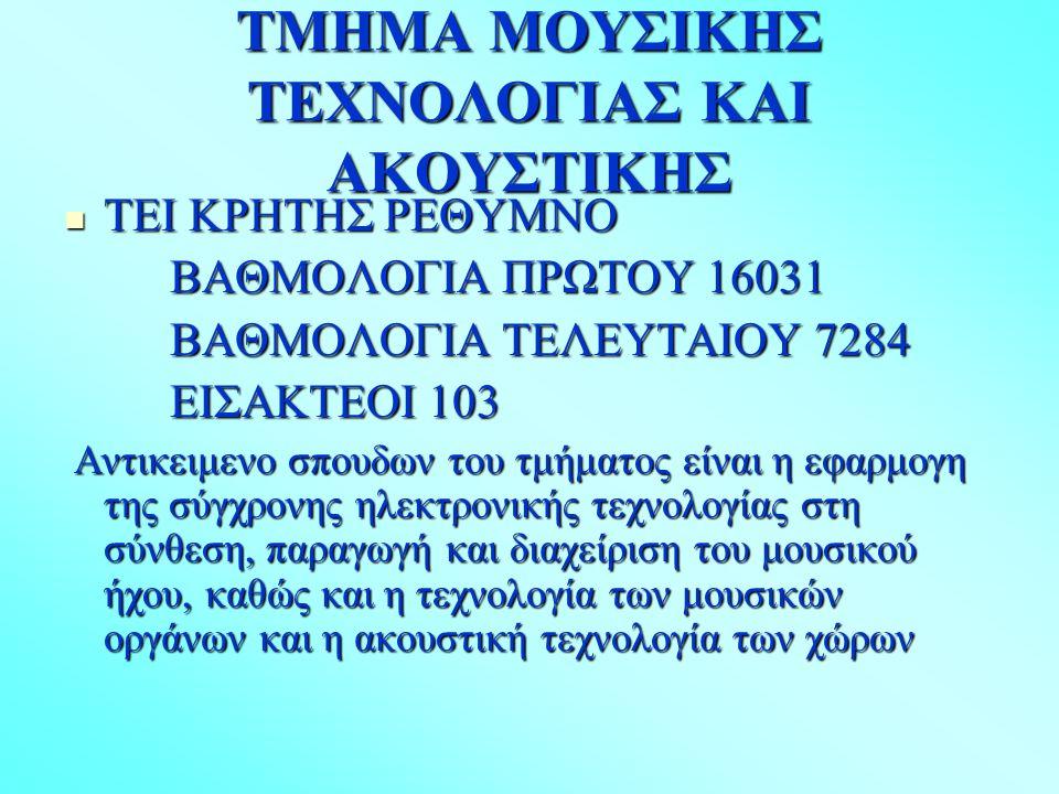 ΤΜΗΜΑ ΜΟΥΣΙΚΗΣ ΤΕΧΝΟΛΟΓΙΑΣ ΚΑΙ ΑΚΟΥΣΤΙΚΗΣ ΤΕΙ ΚΡΗΤΗΣ ΡΕΘΥΜΝΟ ΤΕΙ ΚΡΗΤΗΣ ΡΕΘΥΜΝΟ ΒΑΘΜΟΛΟΓΙΑ ΠΡΩΤΟΥ 16031 ΒΑΘΜΟΛΟΓΙΑ ΠΡΩΤΟΥ 16031 ΒΑΘΜΟΛΟΓΙΑ ΤΕΛΕΥΤΑΙΟΥ