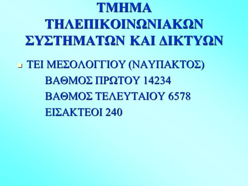ΤΜΗΜΑ ΤΗΛΕΠΙΚΟΙΝΩΝΙΑΚΩΝ ΣΥΣΤΗΜΑΤΩΝ ΚΑΙ ΔΙΚΤΥΩΝ ΤΕΙ ΜΕΣΟΛΟΓΓΙΟΥ (ΝΑΥΠΑΚΤΟΣ) ΤΕΙ ΜΕΣΟΛΟΓΓΙΟΥ (ΝΑΥΠΑΚΤΟΣ) ΒΑΘΜΟΣ ΠΡΩΤΟΥ 14234 ΒΑΘΜΟΣ ΠΡΩΤΟΥ 14234 ΒΑΘΜΟΣ