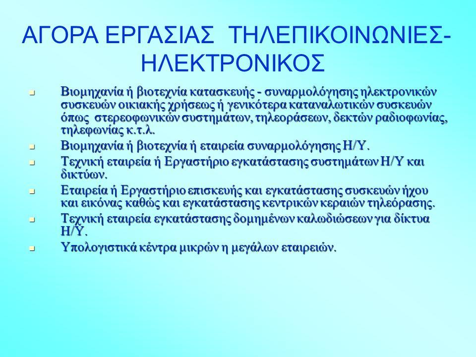 Βιομηχανία ή βιοτεχνία κατασκευής - συναρμολόγησης ηλεκτρονικών συσκευών οικιακής χρήσεως ή γενικότερα καταναλωτικών συσκευών όπως στερεοφωνικών συστη