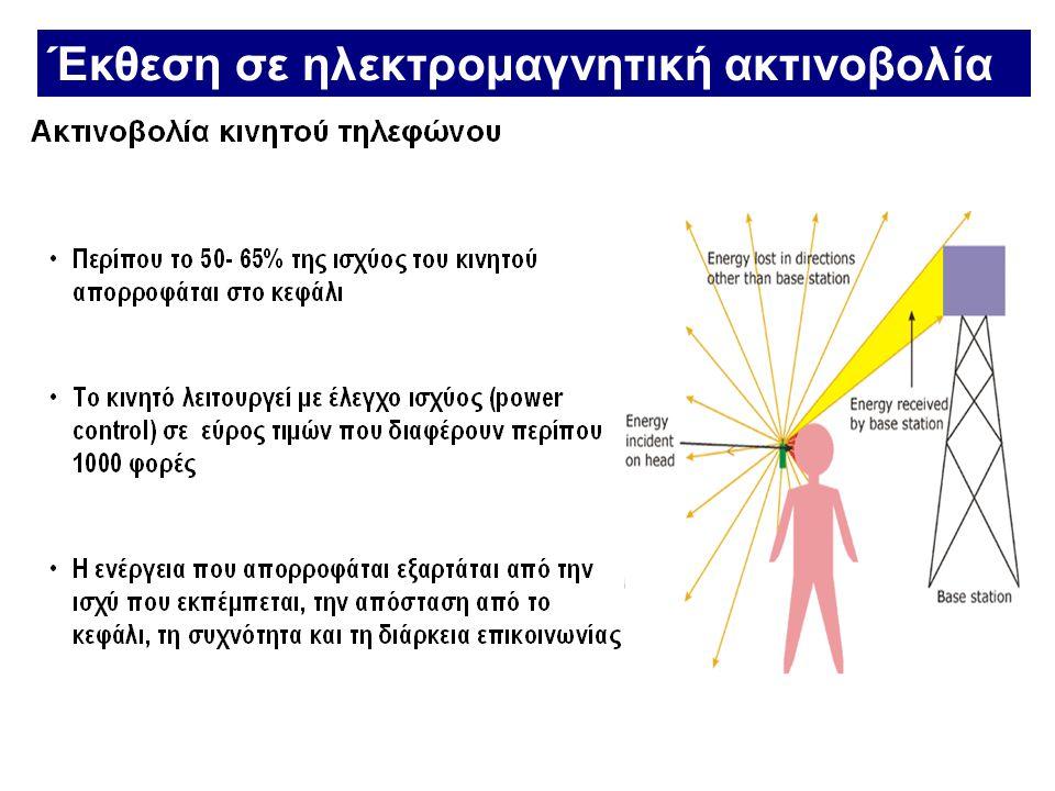 Έκθεση σε ηλεκτρομαγνητική ακτινοβολία