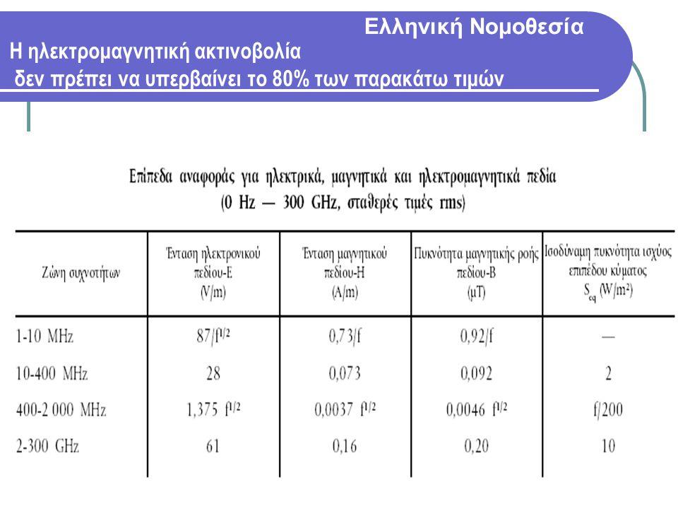 Η ηλεκτρομαγνητική ακτινοβολία δεν πρέπει να υπερβαίνει το 80% των παρακάτω τιμών Ελληνική Νομοθεσία