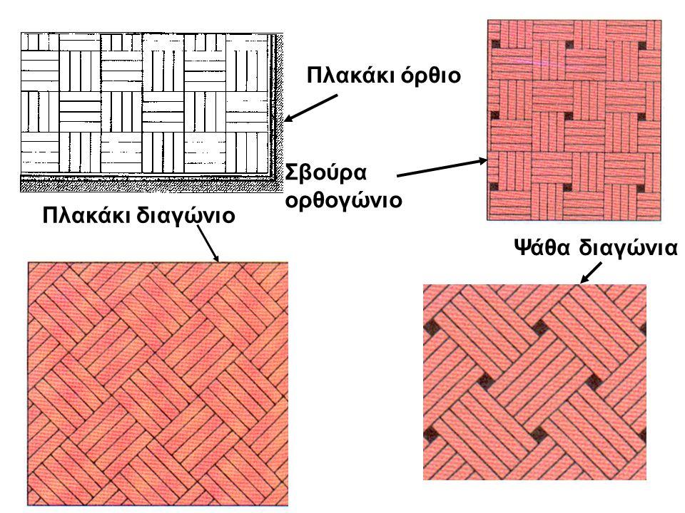Πλακάκι όρθιο Πλακάκι διαγώνιο Ψάθα διαγώνια Σβούρα ορθογώνιο