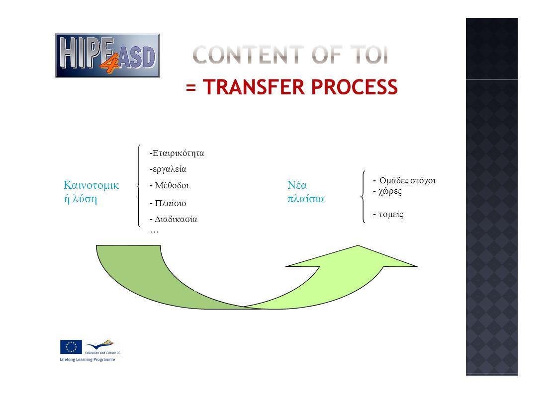 -Εταιρικότητα -εργαλεία - Μέθοδοι - Ομάδες στόχοι - χώρες Καινοτομικ ή λύση Νέα πλαίσια - Πλαίσιο - Διαδικασία … - τομείς