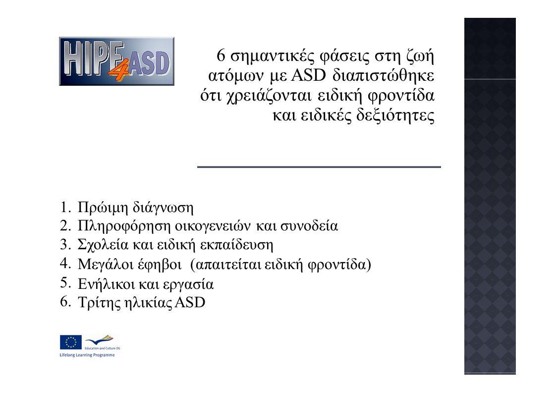 6 σημαντικές φάσεις στη ζωή ατόμων με ASD διαπιστώθηκε ότι χρειάζονται ειδική φροντίδα και ειδικές δεξιότητες 1.