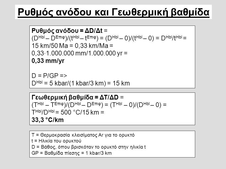 Ρυθμός ανόδου και Γεωθερμική βαθμίδα Ρυθμός ανόδου = ΔD/Δt = (D Hbl – D Επιφ )/(t Hbl – t Επιφ ) = (D Hbl – 0)/(t Hbl – 0) = D Hbl /t Hbl = 15 km/50 M