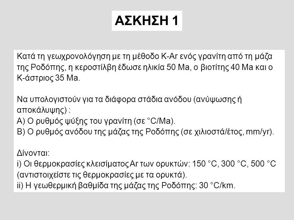 Κατά τη γεωχρονολόγηση με τη μέθοδο K-Ar ενός γρανίτη από τη μάζα της Ροδόπης, η κεροστίλβη έδωσε ηλικία 50 Ma, ο βιοτίτης 40 Ma και ο Κ-άστριος 35 Ma