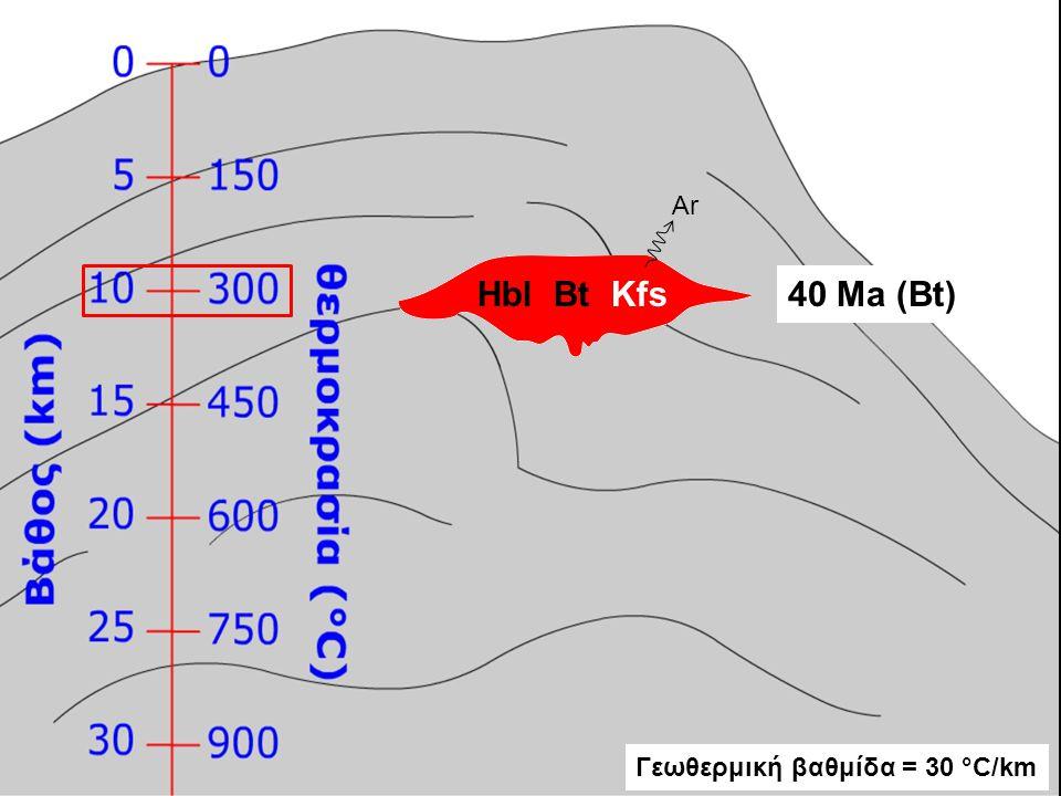 Στο σχήμα 1 απεικονίζεται ένα γρανιτικό σώμα, το οποίο διεισδύει σε γνευσίους ηλικίας 1200 Ma.
