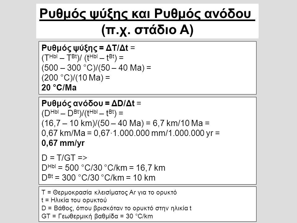 0 Ma 16,7500 35 Ma 40 Ma 50 Ma Ρυθμός ψύξης = ΔΤ/Δt = (500-300 °C)/(50-40 Ma) = 200 °C /10 Ma = 20 °C/Ma Ρυθμός ανόδου= ΔD/Δt = (16,7-10 km)/(50-40 Ma) = 6,7 km/10 Ma = 0,67 mm/yr DTt Στάδιο A Γεωθερμική βαθμίδα = 30 °C/km