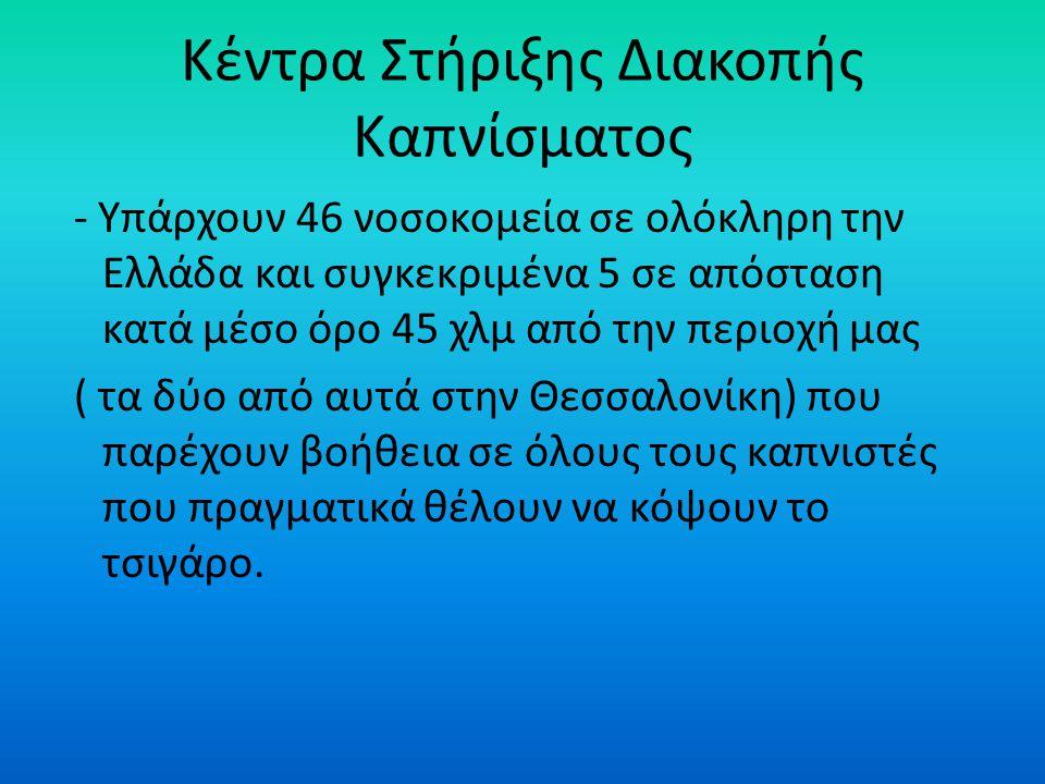 Κέντρα Στήριξης Διακοπής Καπνίσματος - Υπάρχουν 46 νοσοκομεία σε ολόκληρη την Ελλάδα και συγκεκριμένα 5 σε απόσταση κατά μέσο όρο 45 χλμ από την περιοχή μας ( τα δύο από αυτά στην Θεσσαλονίκη) που παρέχουν βοήθεια σε όλους τους καπνιστές που πραγματικά θέλουν να κόψουν το τσιγάρο.