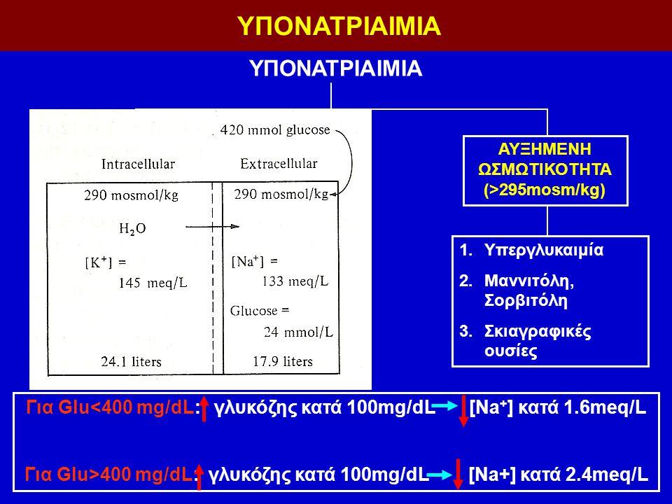 ΥΠΟΝΑΤΡΙΑΙΜΙΑ ΑΥΞΗΜΕΝΗ ΩΣΜΩΤΙΚΟΤΗΤΑ (>295mosm/kg) 1.Υπεργλυκαιμία 2.Μαννιτόλη, Σορβιτόλη 3.Σκιαγραφικές ουσίες Για Glu<400 mg/dL: γλυκόζης κατά 100mg/dL [Na + ] κατά 1.6meq/L Για Glu>400 mg/dL: γλυκόζης κατά 100mg/dL [Na+] κατά 2.4meq/L