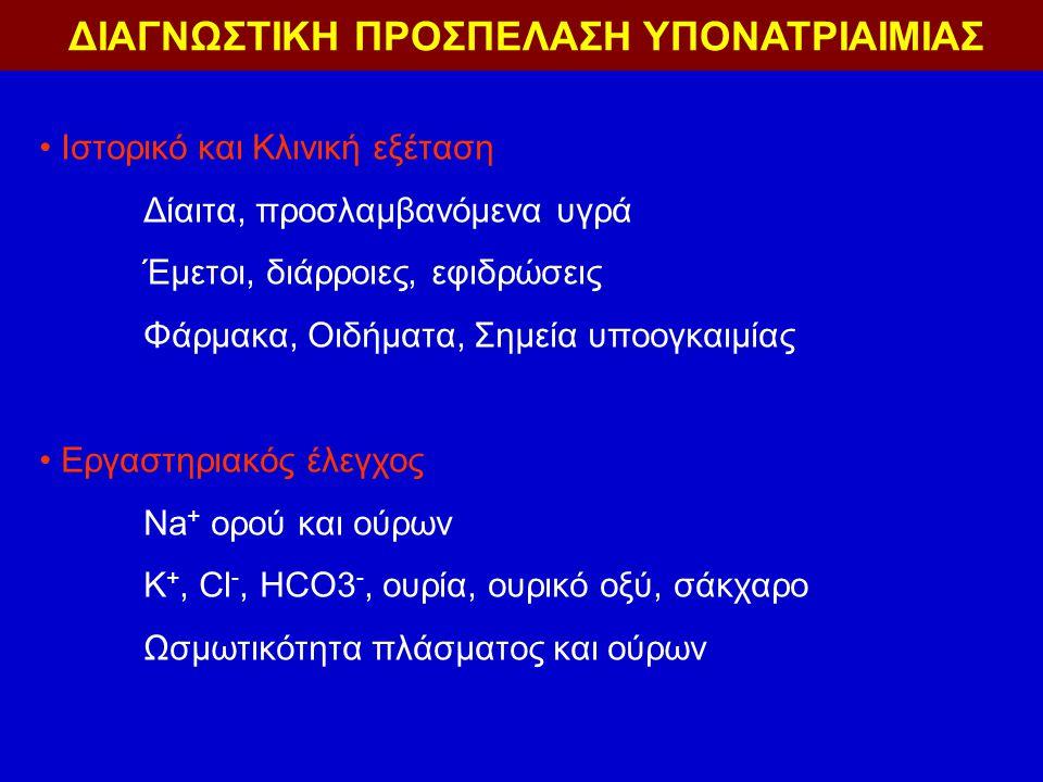 Ιστορικό και Κλινική εξέταση Δίαιτα, προσλαμβανόμενα υγρά Έμετοι, διάρροιες, εφιδρώσεις Φάρμακα, Οιδήματα, Σημεία υποογκαιμίας Εργαστηριακός έλεγχος Νa + ορού και ούρων Κ +, Cl -, HCO3 -, ουρία, ουρικό οξύ, σάκχαρο Ωσμωτικότητα πλάσματος και ούρων ΔΙΑΓΝΩΣΤΙΚΗ ΠΡΟΣΠΕΛΑΣΗ ΥΠΟΝΑΤΡΙΑΙΜΙΑΣ
