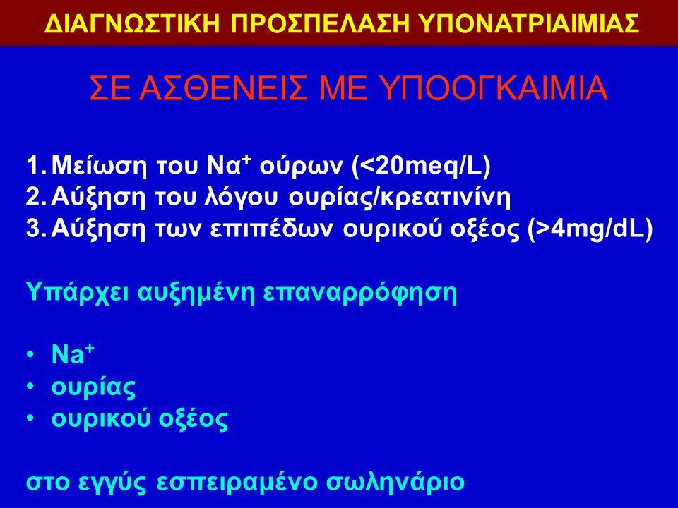 ΣΕ ΑΣΘΕΝΕΙΣ ΜΕ ΥΠΟΟΓΚΑΙΜΙΑ 1.Μείωση του Να + ούρων (<20meq/L) 2.Αύξηση του λόγου ουρίας/κρεατινίνη 3.Αύξηση των επιπέδων ουρικού οξέος (>4mg/dL) Υπάρχει αυξημένη επαναρρόφηση Na + ουρίας ουρικού οξέος στο εγγύς εσπειραμένο σωληνάριο ΔΙΑΓΝΩΣΤΙΚΗ ΠΡΟΣΠΕΛΑΣΗ ΥΠΟΝΑΤΡΙΑΙΜΙΑΣ