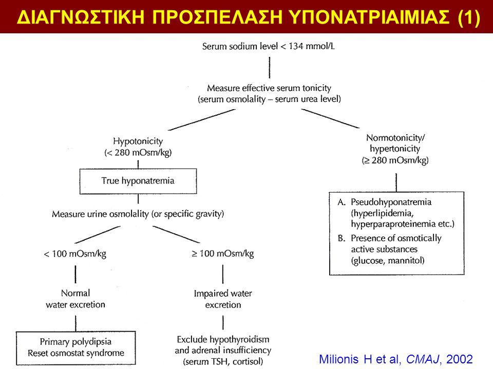 ΔΙΑΓΝΩΣΤΙΚΗ ΠΡΟΣΠΕΛΑΣΗ ΥΠΟΝΑΤΡΙΑΙΜΙΑΣ (1) Milionis H et al, CMAJ, 2002