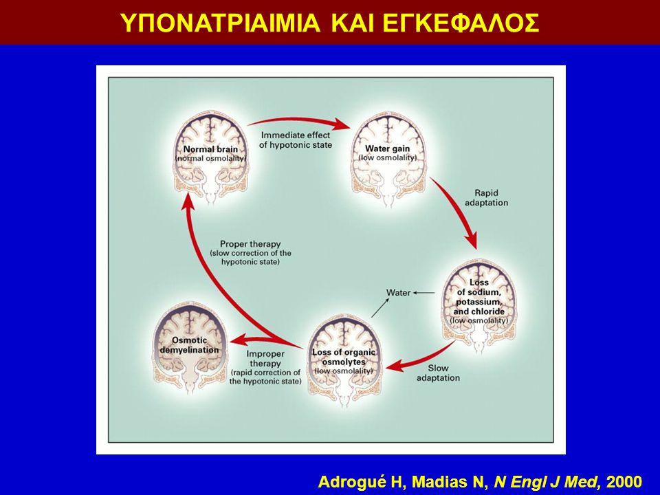 Adrogué Η, Madias Ν, N Engl J Med, 2000 ΥΠΟΝΑΤΡΙΑΙΜΙΑ ΚΑΙ ΕΓΚΕΦΑΛΟΣ