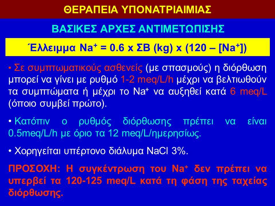 ΘΕΡΑΠΕΙΑ ΥΠΟΝΑΤΡΙΑΙΜΙΑΣ Έλλειμμα Na + = 0.6 x ΣΒ (kg) x (120 – [Na + ]) Σε συμπτωματικούς ασθενείς (με σπασμούς) η διόρθωση μπορεί να γίνει με ρυθμό 1-2 meq/L/h μέχρι να βελτιωθούν τα συμπτώματα ή μέχρι το Na + να αυξηθεί κατά 6 meq/L (όποιο συμβεί πρώτο).