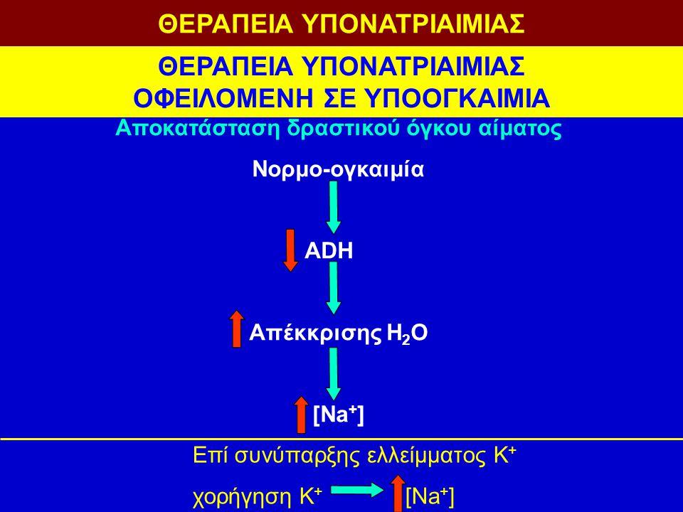 ΘΕΡΑΠΕΙΑ ΥΠΟΝΑΤΡΙΑΙΜΙΑΣ ΟΦΕΙΛΟΜΕΝΗ ΣΕ ΥΠΟΟΓΚΑΙΜΙΑ Αποκατάσταση δραστικού όγκου αίματος Νορμο-ογκαιμία ADH Απέκκρισης H 2 O [Νa + ] Επί συνύπαρξης ελλείμματος Κ + χορήγηση Κ + [Νa + ]