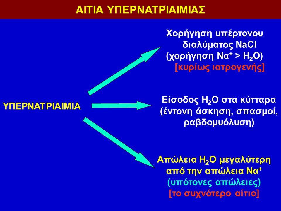 ΑΙΤΙΑ ΥΠΕΡΝΑΤΡΙΑΙΜΙΑΣ Χορήγηση υπέρτονου διαλύματος NaCl (χορήγηση Να + > Η 2 Ο) [κυρίως ιατρογενής] Απώλεια Η 2 Ο μεγαλύτερη από την απώλεια Να + (υπότονες απώλειες) [το συχνότερο αίτιο] Είσοδος H 2 O στα κύτταρα (έντονη άσκηση, σπασμοί, ραβδομυόλυση) ΥΠΕΡΝΑΤΡΙΑΙΜΙΑ