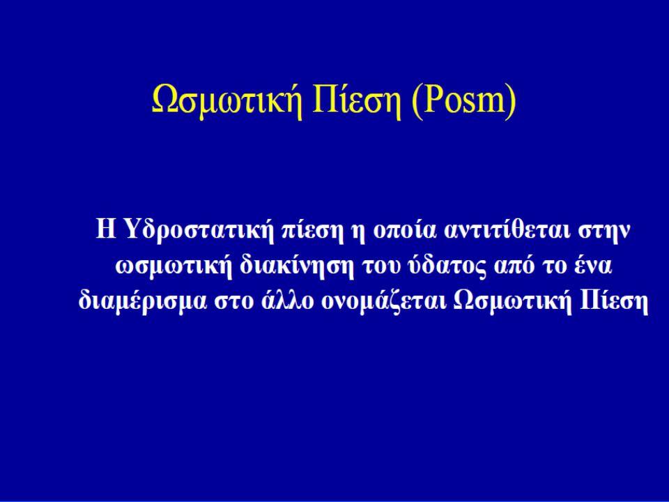 Uosm > 800mosmol/kg (ΕΒ > 1023) Χορήγηση υπέρτονου διαλύματος Να + Άδηλες ή γαστρεντερικές απώλειες H 2 O Uosm < 300mosmol/kg (ΕΒ < 1010) Κεντρογενής άποιος διαβήτης Χορήγηση ADH → Αύξηση Uosm (>50%) Νεφρογενής άποιος διαβήτης Χορήγηση ADH → Χωρίς μεταβολή Uosm Uosm: 300-800mosmol/kg (ΕΒ = 1010-1023) Ωσμωτική διούρηση Ατελής κεντρογενής ή νεφρογενής άποιος διαβήτης ΑΙΤΙΟΛΟΓΙΚΗ ΠΡΟΣΕΓΓΙΣΗ ΥΠΕΡΝΑΤΡΙΑΙΜΙΑΣ ΜΕ ΒΑΣΗ ΤΗΝ ΩΣΜΩΤΙΚΟΤΗΤΑ ΤΩΝ ΟΥΡΩΝ