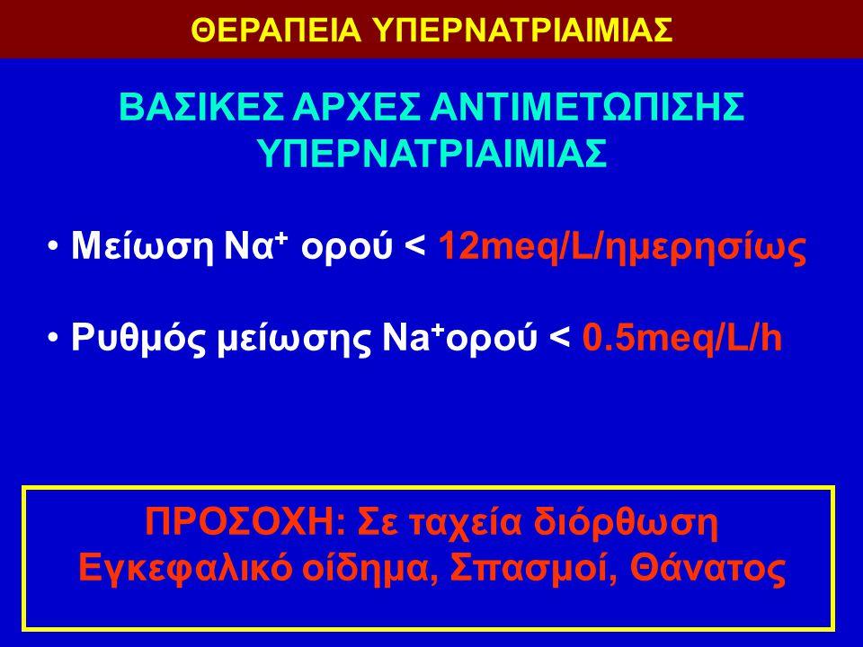 ΘΕΡΑΠΕΙΑ ΥΠΕΡΝΑΤΡΙΑΙΜΙΑΣ ΒΑΣΙΚΕΣ ΑΡΧΕΣ ΑΝΤΙΜΕΤΩΠΙΣΗΣ ΥΠΕΡΝΑΤΡΙΑΙΜΙΑΣ Μείωση Να + ορού < 12meq/L/ημερησίως Ρυθμός μείωσης Na + ορού < 0.5meq/L/h ΠΡΟΣΟΧΗ: Σε ταχεία διόρθωση Εγκεφαλικό οίδημα, Σπασμοί, Θάνατος