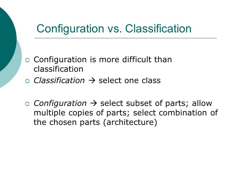Configuration vs. Classification  Configuration is more difficult than classification  Classification  select one class  Configuration  select su