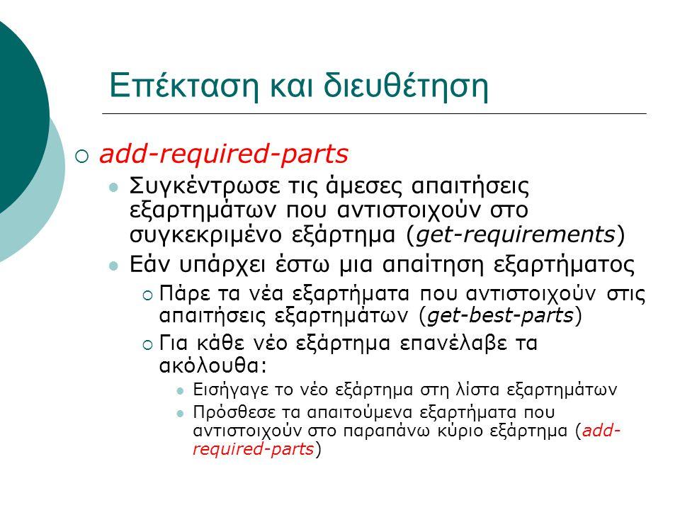 Επέκταση και διευθέτηση  add-required-parts Συγκέντρωσε τις άμεσες απαιτήσεις εξαρτημάτων που αντιστοιχούν στο συγκεκριμένο εξάρτημα (get-requirements) Εάν υπάρχει έστω μια απαίτηση εξαρτήματος  Πάρε τα νέα εξαρτήματα που αντιστοιχούν στις απαιτήσεις εξαρτημάτων (get-best-parts)  Για κάθε νέο εξάρτημα επανέλαβε τα ακόλουθα: Εισήγαγε το νέο εξάρτημα στη λίστα εξαρτημάτων Πρόσθεσε τα απαιτούμενα εξαρτήματα που αντιστοιχούν στο παραπάνω κύριο εξάρτημα (add- required-parts)