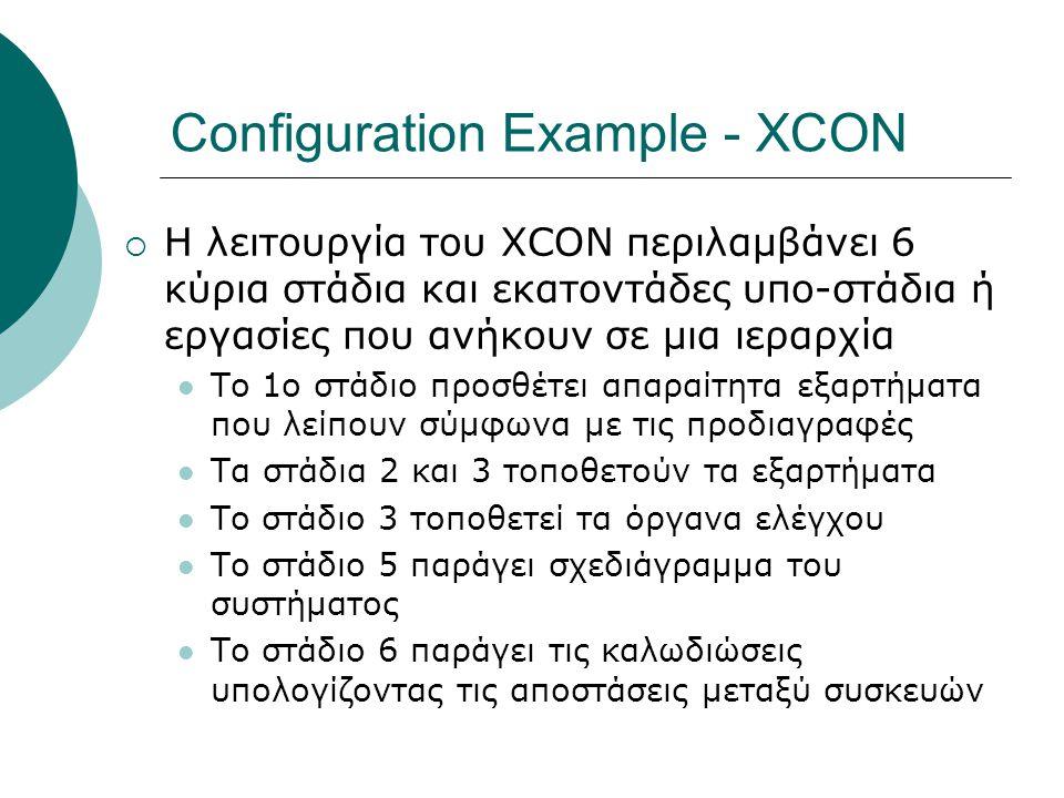 Configuration Example - XCON  Η λειτουργία του XCON περιλαμβάνει 6 κύρια στάδια και εκατοντάδες υπο-στάδια ή εργασίες που ανήκουν σε μια ιεραρχία Το 1ο στάδιο προσθέτει απαραίτητα εξαρτήματα που λείπουν σύμφωνα με τις προδιαγραφές Τα στάδια 2 και 3 τοποθετούν τα εξαρτήματα Το στάδιο 3 τοποθετεί τα όργανα ελέγχου Το στάδιο 5 παράγει σχεδιάγραμμα του συστήματος Το στάδιο 6 παράγει τις καλωδιώσεις υπολογίζοντας τις αποστάσεις μεταξύ συσκευών