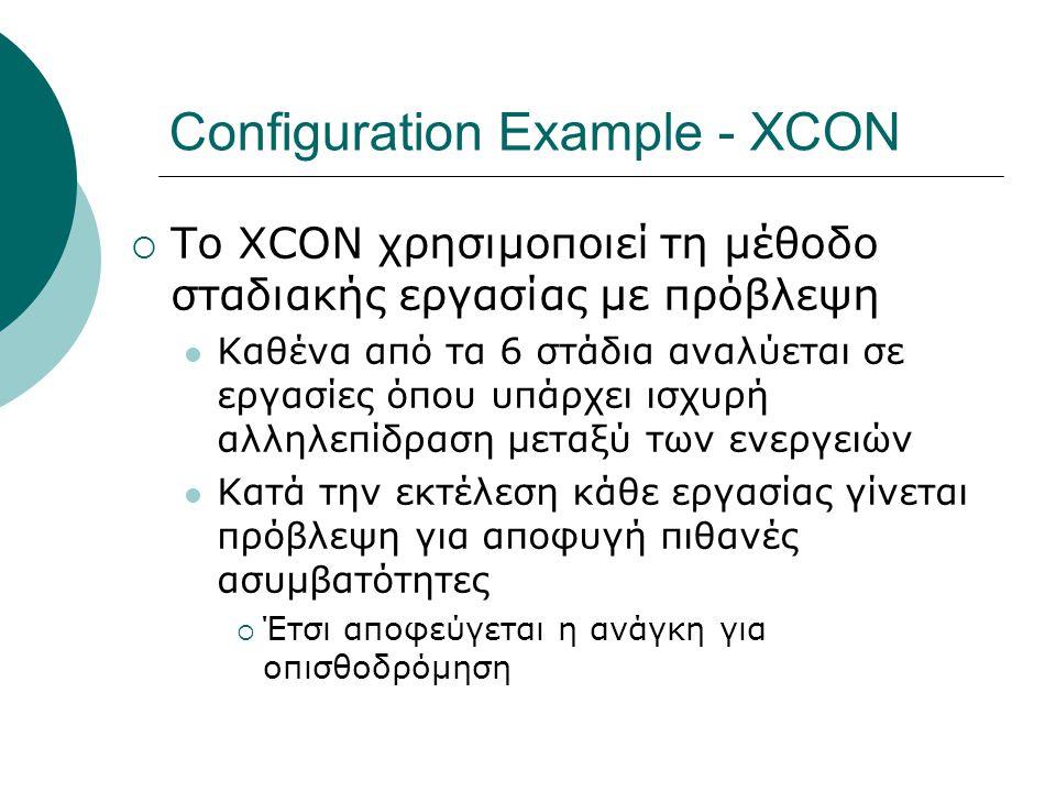 Configuration Example - XCON  Το XCON χρησιμοποιεί τη μέθοδο σταδιακής εργασίας με πρόβλεψη Καθένα από τα 6 στάδια αναλύεται σε εργασίες όπου υπάρχει ισχυρή αλληλεπίδραση μεταξύ των ενεργειών Κατά την εκτέλεση κάθε εργασίας γίνεται πρόβλεψη για αποφυγή πιθανές ασυμβατότητες  Έτσι αποφεύγεται η ανάγκη για οπισθοδρόμηση