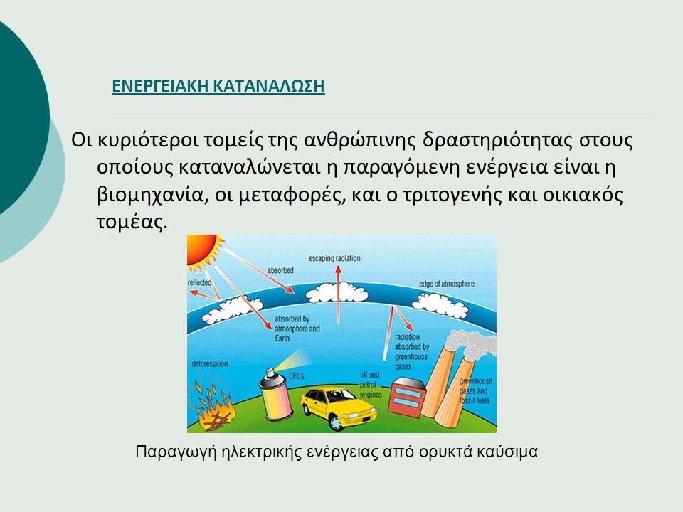 ΕΝΕΡΓΕΙΑΚΗ ΚΑΤΑΝΑΛΩΣΗ Οι κυριότεροι τομείς της ανθρώπινης δραστηριότητας στους οποίους καταναλώνεται η παραγόμενη ενέργεια είναι η βιομηχανία, οι μετα