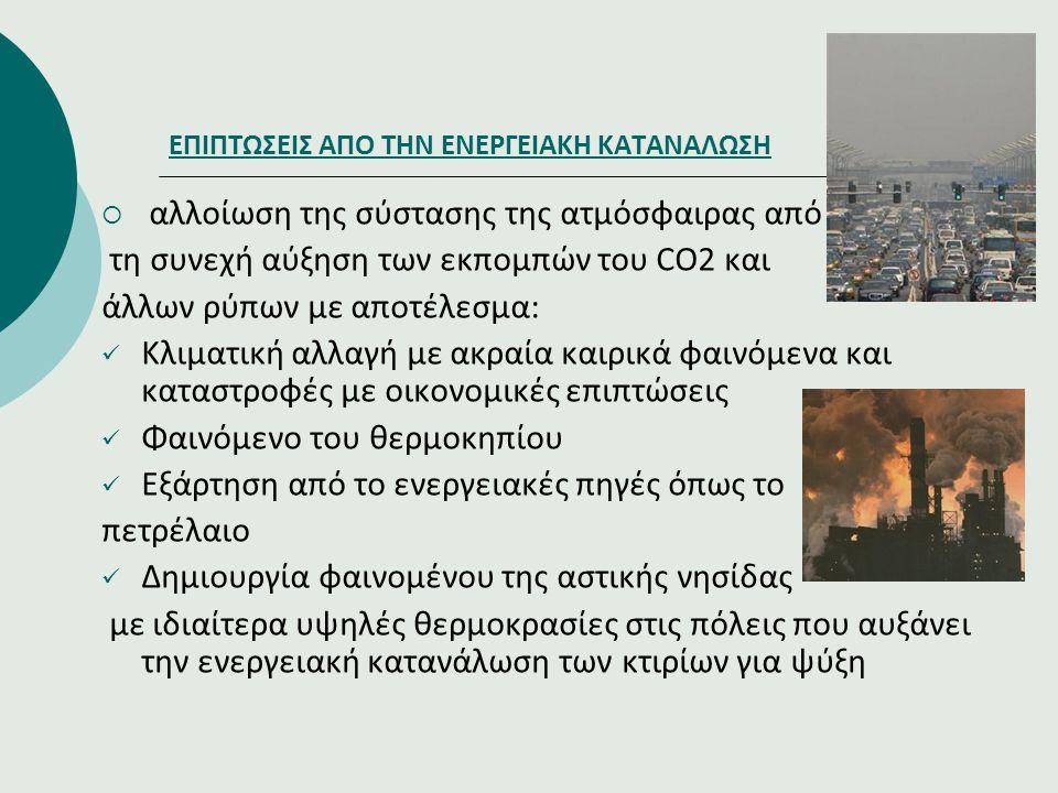 ΕΠΙΠΤΩΣΕΙΣ ΑΠΟ ΤΗΝ ΕΝΕΡΓΕΙΑΚΗ ΚΑΤΑΝΑΛΩΣΗ  αλλοίωση της σύστασης της ατμόσφαιρας από τη συνεχή αύξηση των εκπομπών του CO2 και άλλων ρύπων με αποτέλεσ