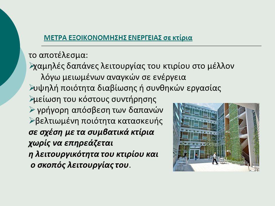 ΜΕΤΡΑ ΕΞΟΙΚΟΝΟΜΗΣΗΣ ΕΝΕΡΓΕΙΑΣ σε κτίρια το αποτέλεσμα:  χαμηλές δαπάνες λειτουργίας του κτιρίου στο μέλλον λόγω μειωμένων αναγκών σε ενέργεια  υψηλή