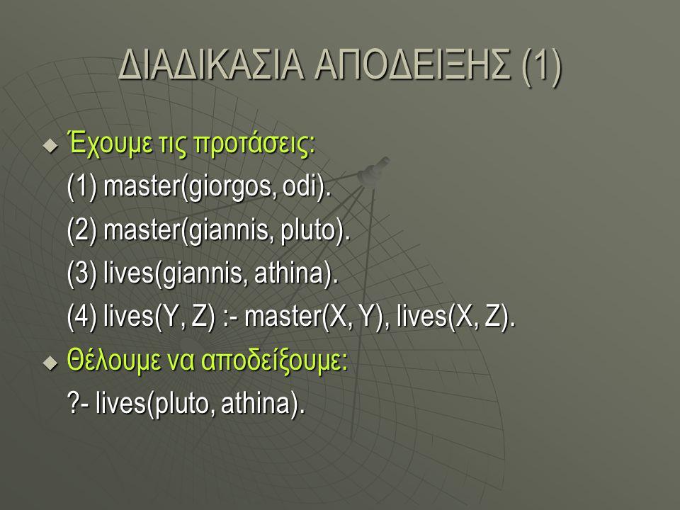ΔΙΑΔΙΚΑΣΙΑ ΑΠΟΔΕΙΞΗΣ (1)  Έχουμε τις προτάσεις: (1) master(giorgos, odi).