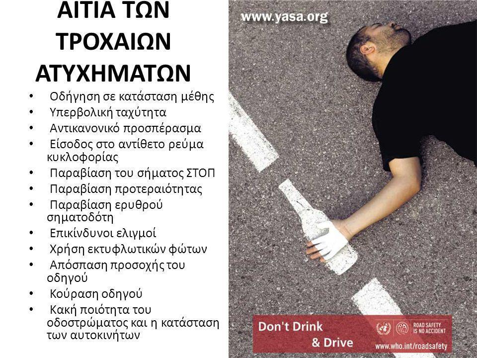ΑΙΤΙΑ ΤΩΝ ΤΡΟΧΑΙΩΝ ΑΤΥΧΗΜΑΤΩΝ Οδήγηση σε κατάσταση μέθης Υπερβολική ταχύτητα Αντικανονικό προσπέρασμα Είσοδος στο αντίθετο ρεύμα κυκλοφορίας Παραβίαση του σήματος ΣΤΟΠ Παραβίαση προτεραιότητας Παραβίαση ερυθρού σηματοδότη Επικίνδυνοι ελιγμοί Χρήση εκτυφλωτικών φώτων Απόσπαση προσοχής του οδηγού Κούραση οδηγού Κακή ποιότητα του οδοστρώματος και η κατάσταση των αυτοκινήτων